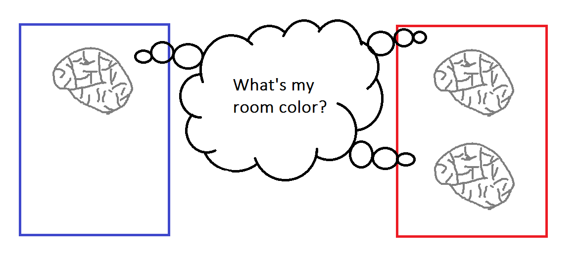 Brain uploads in colored rooms.