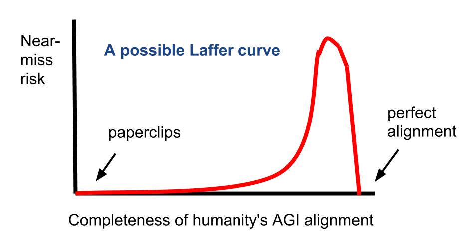 Near_miss_laffer_curve
